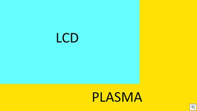 lcd versus plasma. with switchblades!